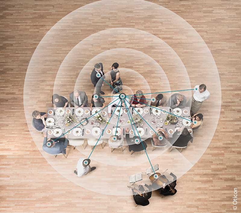 Hörgeräte Lütje - Oticon OPN S 360-Grad-Hören